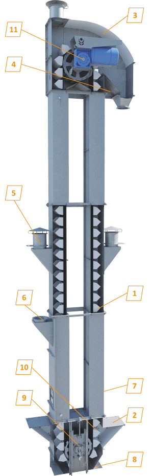 Нория зерновая НЗ 5 цепной транспортер с прутками